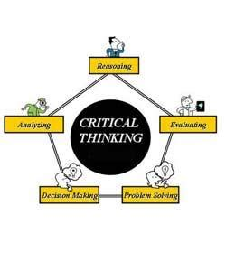 The Relationship between Critical Thinking and Language