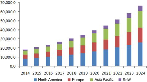 Literature review on market segmentation pdf